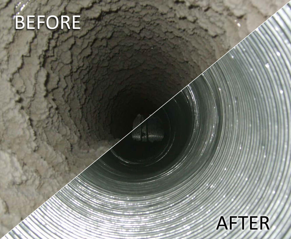 Air Duct Cleaning Hutto